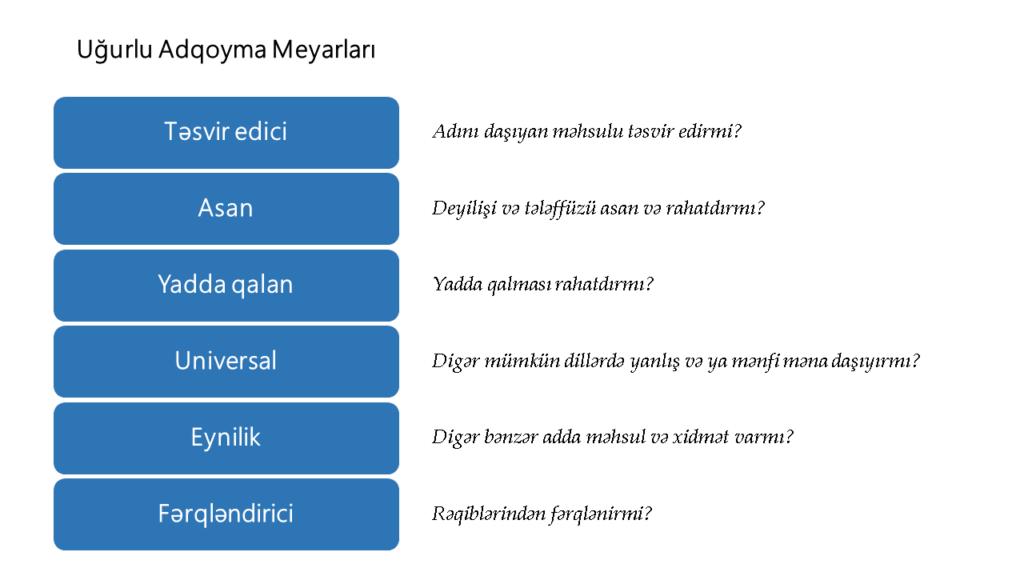 Adqoyma